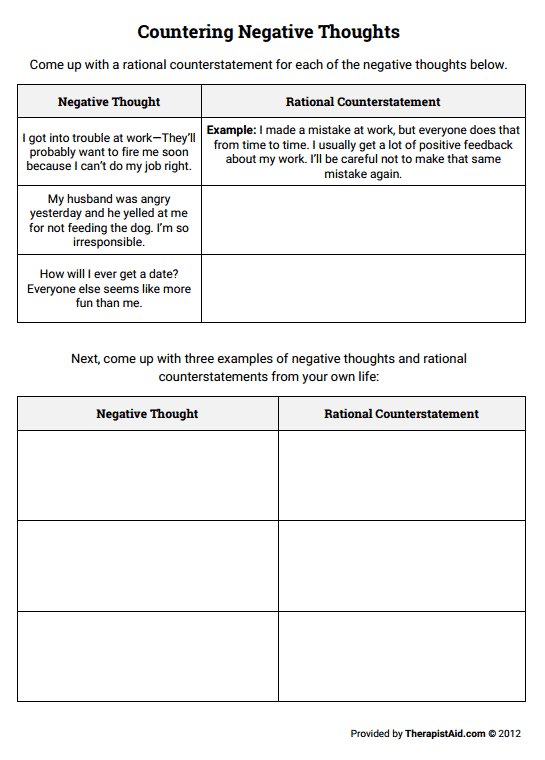 Countering Negative Thoughts (thought Log) (worksheet)