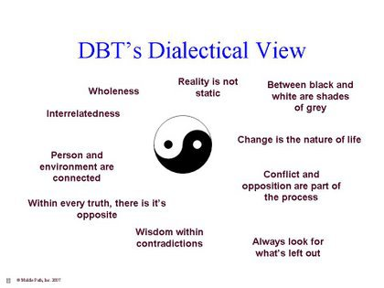 Dialectical Behavioral Therapy Worksheets Worksheets For All