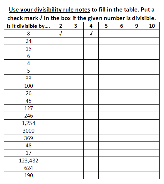 Divisibility Rules Worksheet 6th Grade Worksheets For All