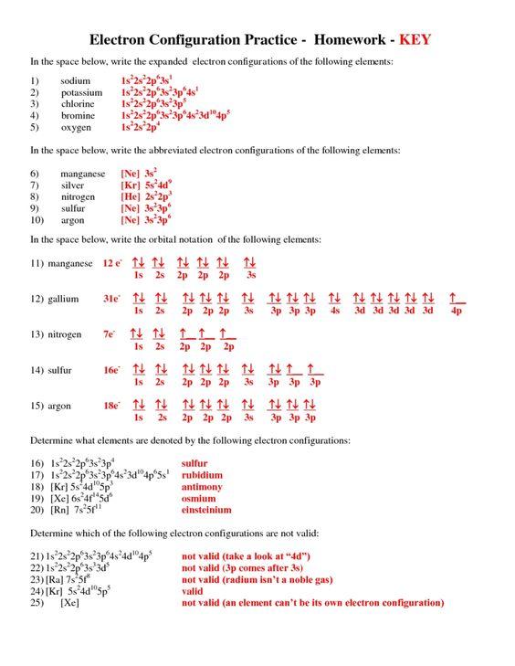 Electron Configuration Worksheet Answers
