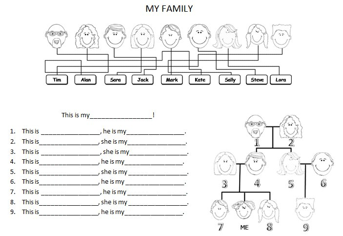 Essay Writing Family Members & Cheapest Custom Essay Paper Writing