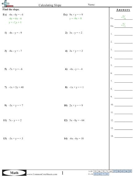 Find Slope And Y Intercept From Equation Worksheet Worksheets For