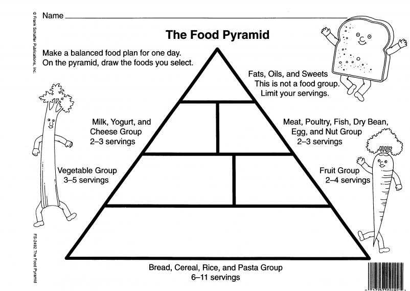 Food Pyramid Worksheet For Kids  1