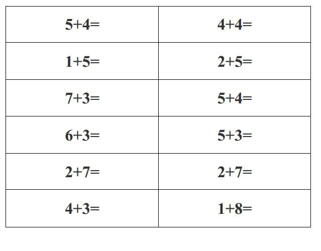Free Printable Math Worksheets For Grade 1 Worksheets For All