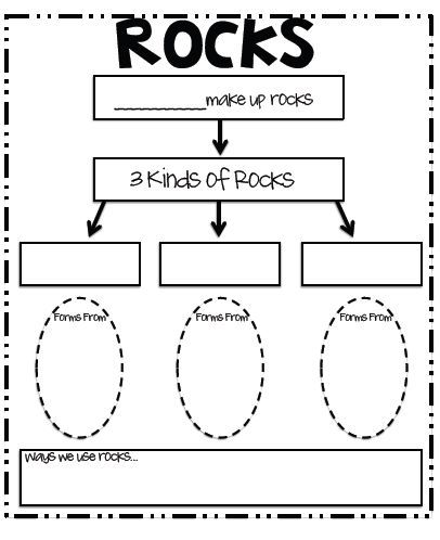 Fun For First  Free Rock Concept Map
