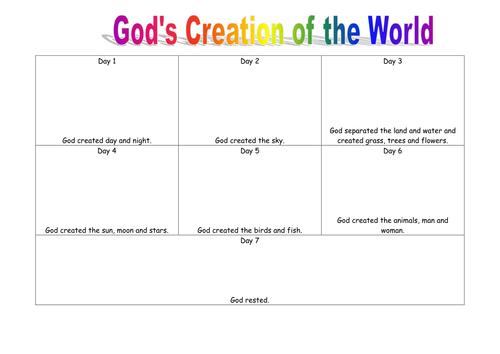 Gods 7 Day Creation Doc