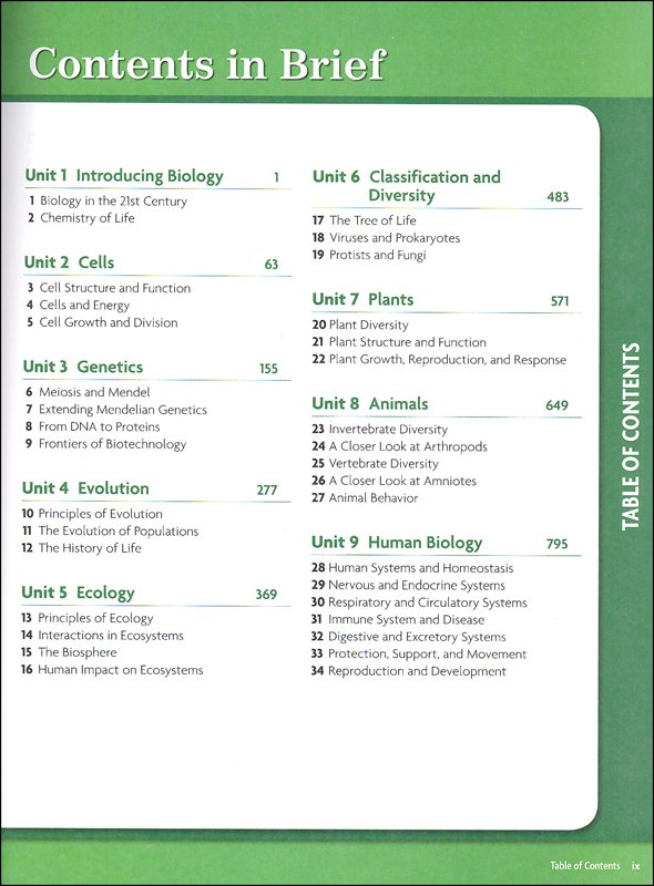 Holt Mcdougal Biology Homeschool Package (029556) Details