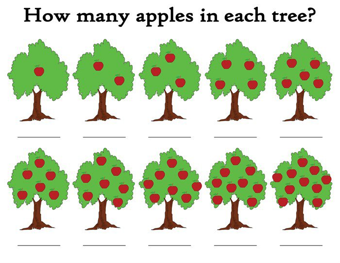 How Many Apples In The Tree   Free Printable Apple Themed Counting