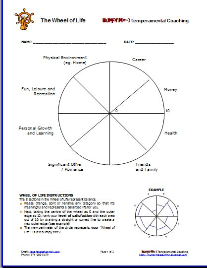 Ideas Collection Dialectical Behavior Therapy Worksheets Pdf On