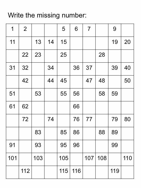 Image Result For How To Teach Counting To 110 For First Grade
