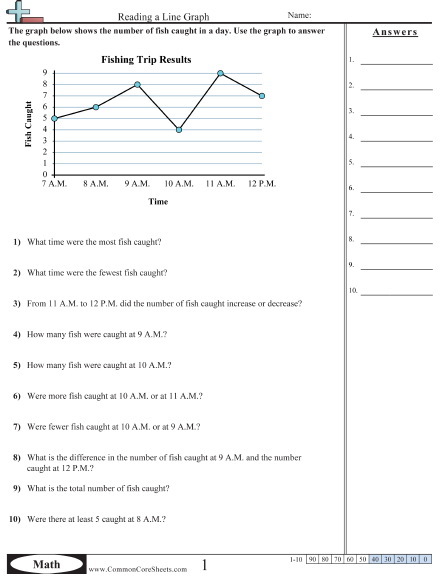 Interpreting Science Graphs Worksheet Worksheets For All