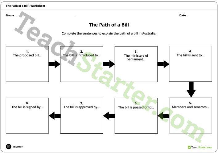 Making Australian Laws Powerpoint Teaching Resource – Teach Starter