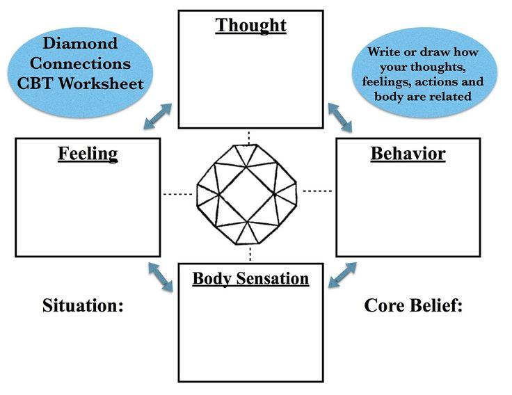 Mind Over Mood Worksheets Worksheets For All