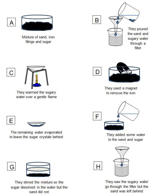 Mixtures Worksheet