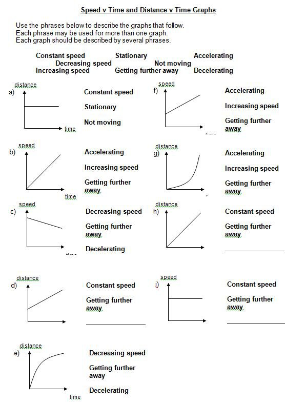 Motion Graphs Worksheet Answers Free Worksheets Time Distance