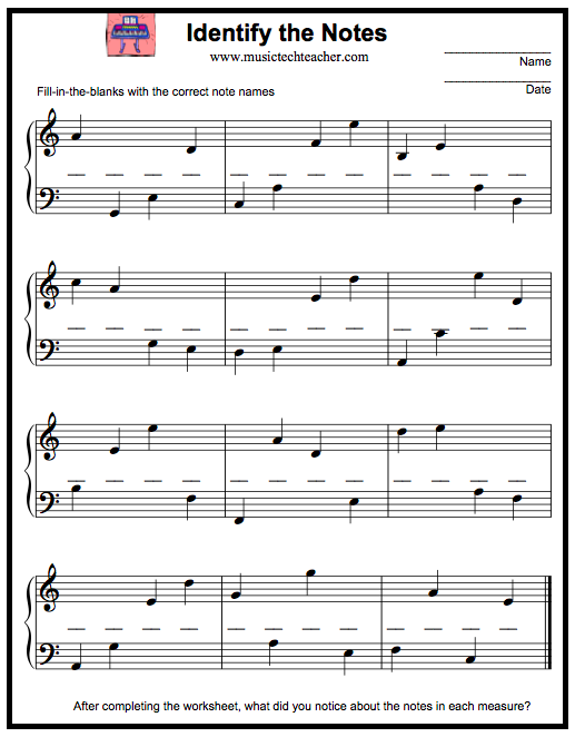 Music Tech Teacher, Identify The Music Notes Worksheet
