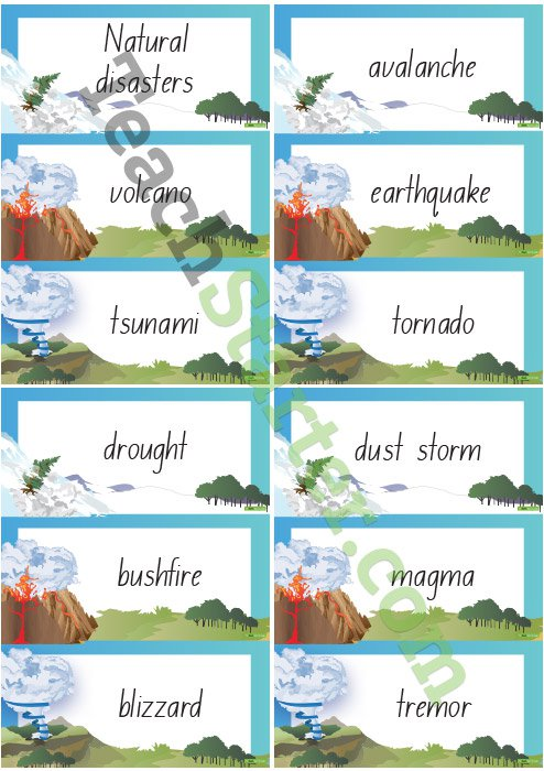 Natural Disaster Word Wall Vocabulary