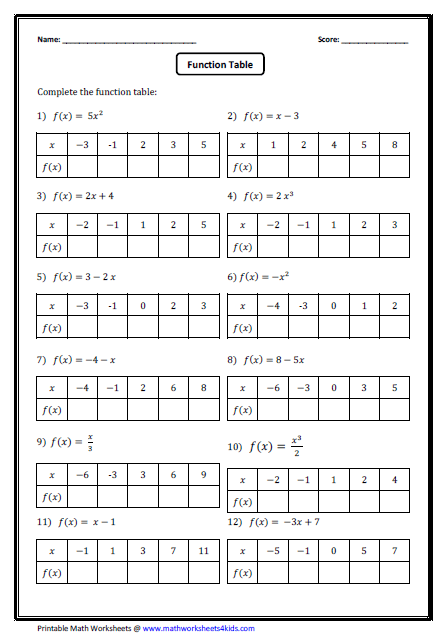 Nice Writing Equations From Tables Worksheet Decorating Ideas And