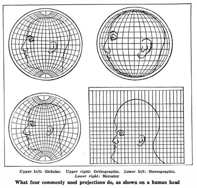 Pictures Map Projections Worksheet