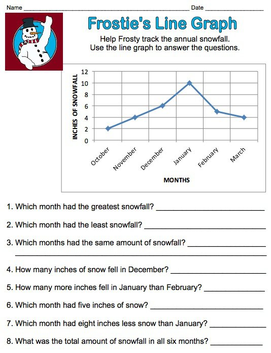 Printable Graphing Worksheets For 5th Grade Frostys Line Graph