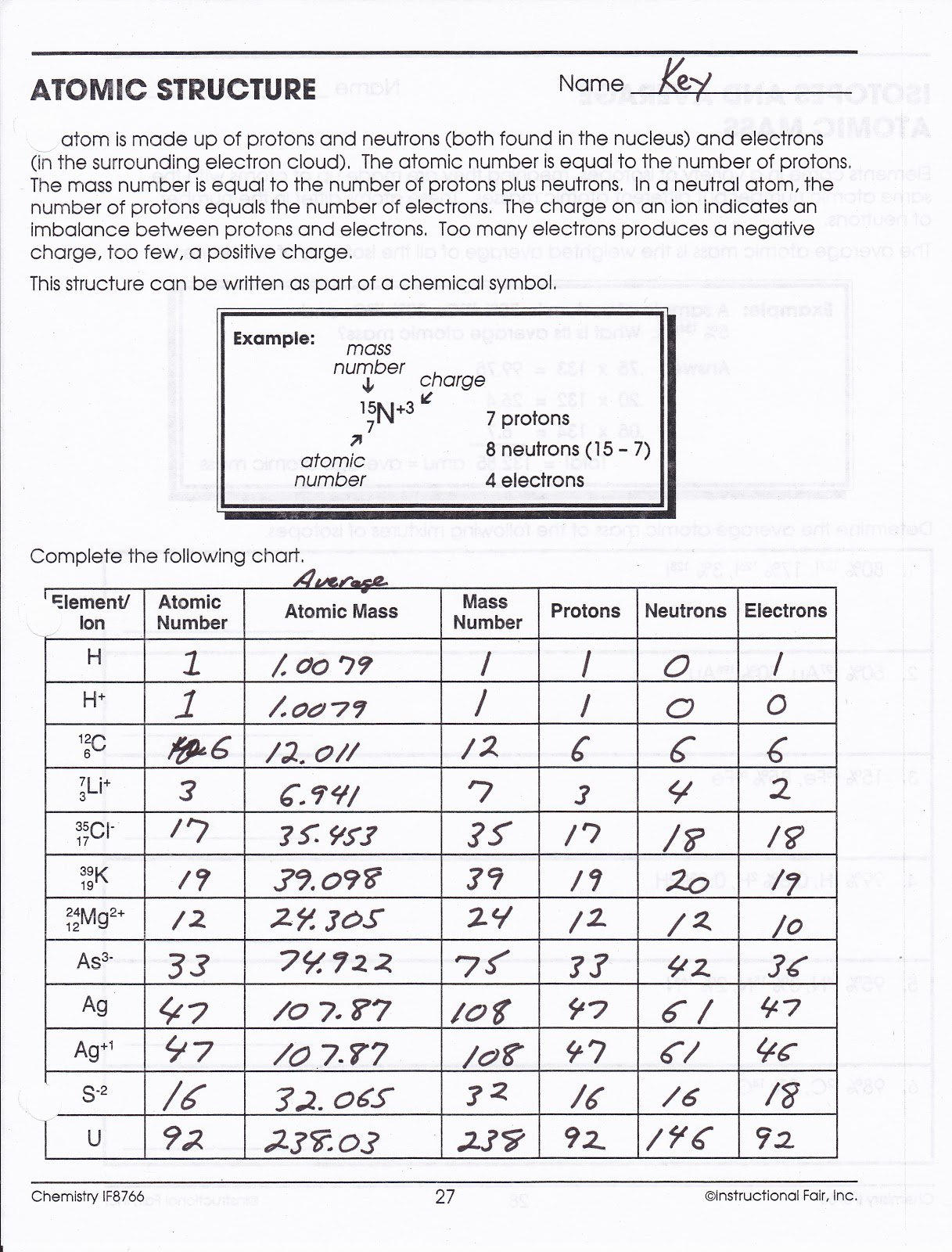 Printables  Atomic Structure Worksheet Answers  Messygracebook