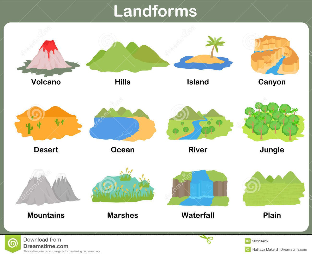 Printables  Landforms Worksheet  Messygracebook Thousands Of