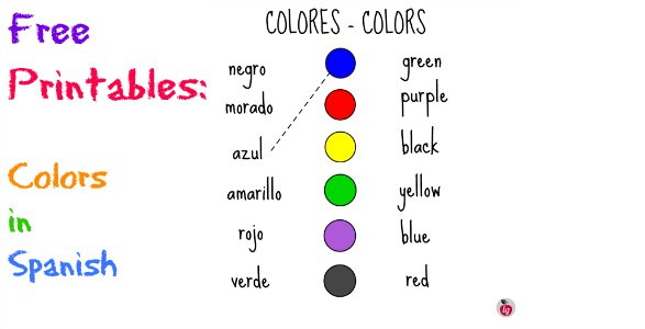 Printables To Practice Colors In Spanish