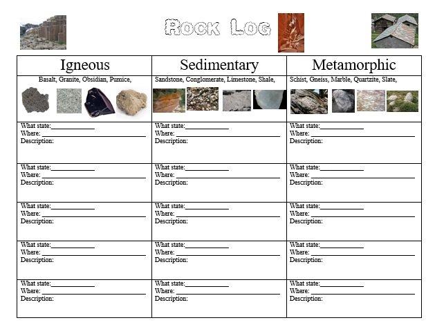Rocks Worksheets Worksheets For All