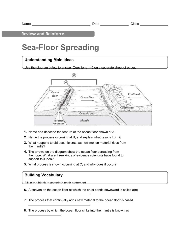 Sea Floor Spreading Worksheet