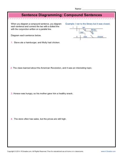 Sentence Diagramming Worksheets  Compound Sentences