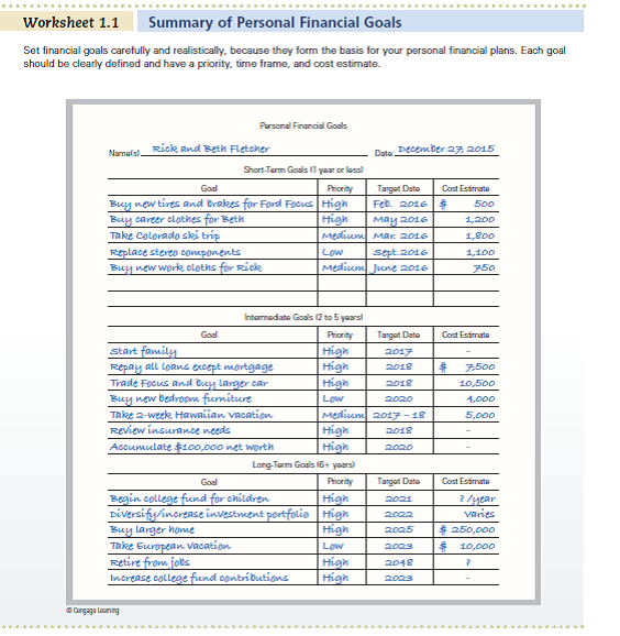 Solved  Use Worksheet 1 1  Describe Your Current Status Bas