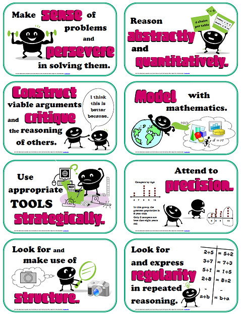 Standards For Mathematical Practice (k