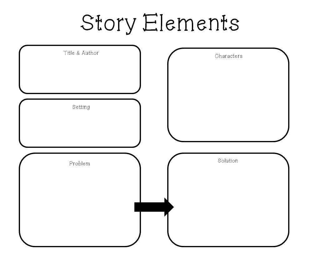 Story Structure Worksheets For Middle School  Story  Best Free