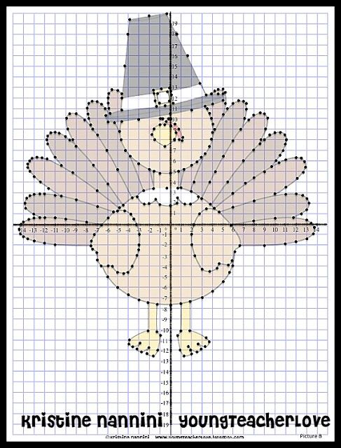 Thanksgiving Coordinate Graphing Picture Worksheets Worksheets For