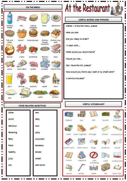 The Restaurant Worksheet Ii