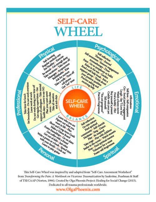 The Self Care Corner  The Self Care Wheel