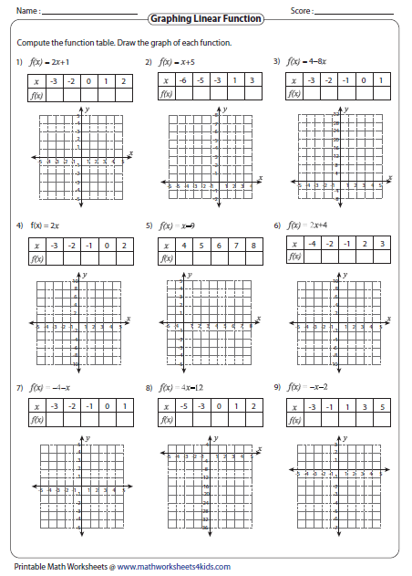 This Packet Shows Linear Functions In Four Formats