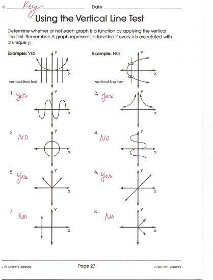 Vertical Line Test Worksheet Photos