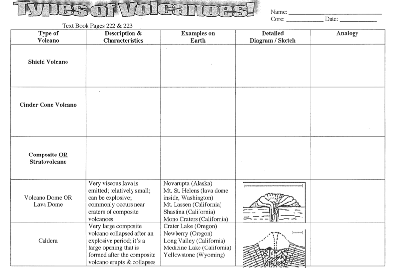 Volcano Types Worksheet Worksheets For All