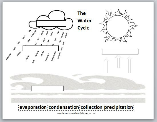 Water Cycle Printable Worksheet Worksheets For All