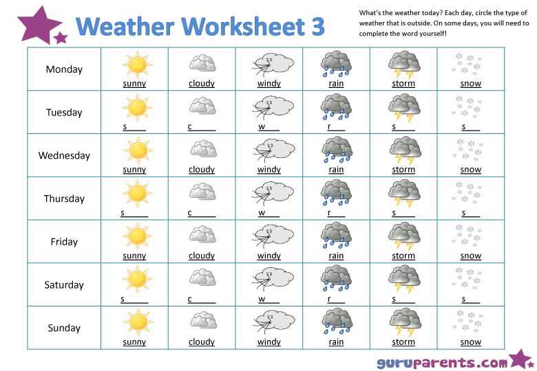 What Is Weather Worksheet Worksheets For All