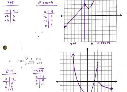 Worksheet Piecewise Functions 14 Worksheet Piecewise Functions