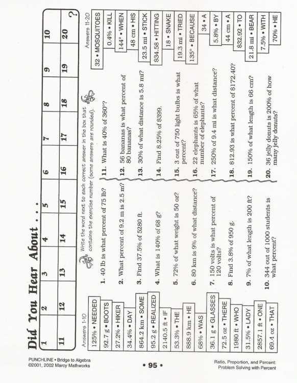 Worksheet Template   Algebra Mrs  Abbott Did You Hear About