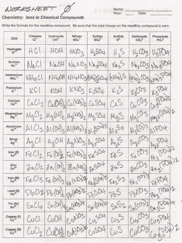 Worksheet Template   Average Atomic Mass Worksheet Isotope