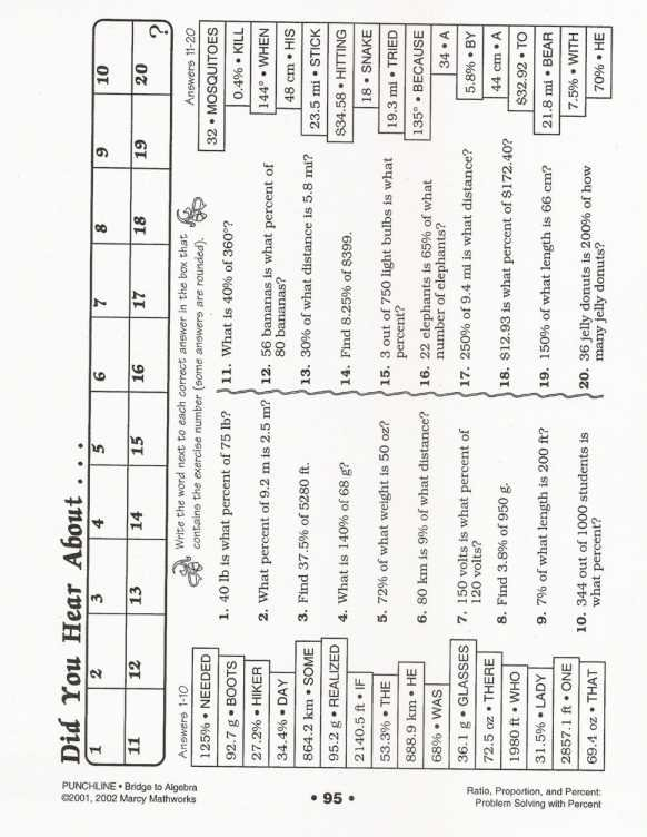 Worksheet Template Pizzazz Math Worksheets Answers On Did You Hear