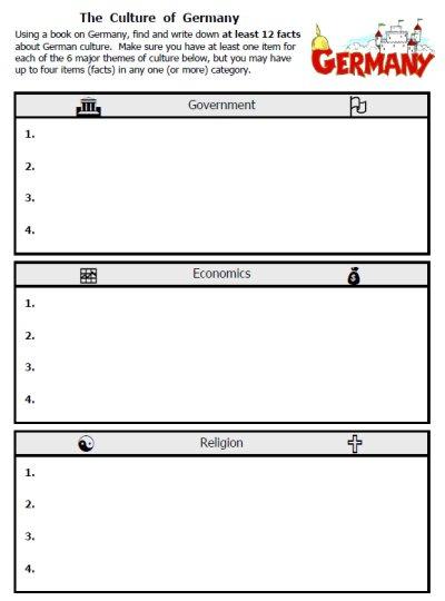 World Culture Worksheets Worksheets For All