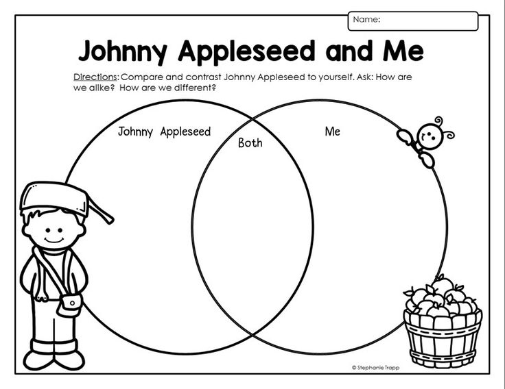 15 Best Images About Johnny Appleseed On Free Worksheets Samples