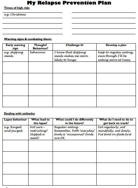 26 Images Of For Addiction Recovery Meal Plan Template