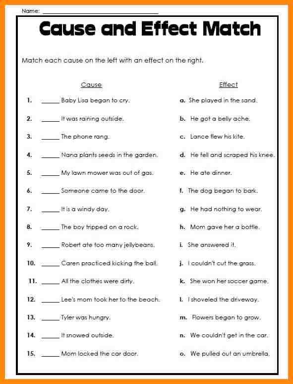 3rd Grade Grammar Worksheets 6 Grammar Worksheets 3rd Grade Math