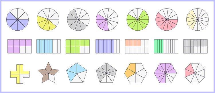 4th Grade Fractions Worksheets